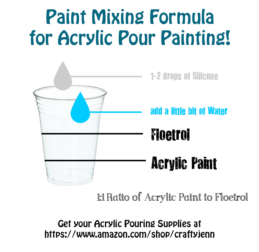 How To Mix Your Paints For Acrylic Pour Painting